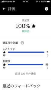 【ウーバーイーツ UberEats】56グッド