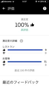 【ウーバーイーツ UberEats】71グッド