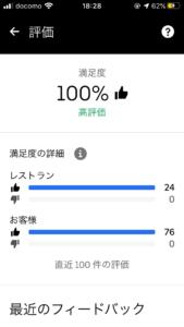 【ウーバーイーツ UberEats】900から1000件の評価